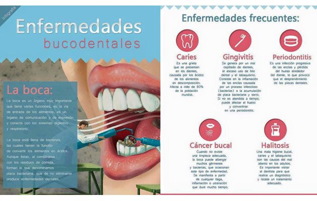 Dental Solutions Zona 9 - foto 1