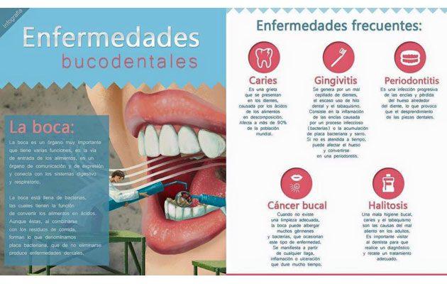 Dental Solutions Zona 8 Mixco - foto 1