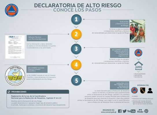 Conred - Coordinadora Nacional para la Reducción de Desastres - foto 2