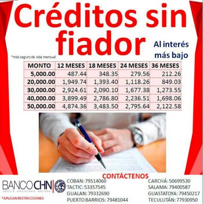 Banco CHN Agencia Puerto San José - foto 3