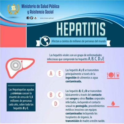 Ministerio de Salud Pública y Asistencia Social Planta Central - foto 1